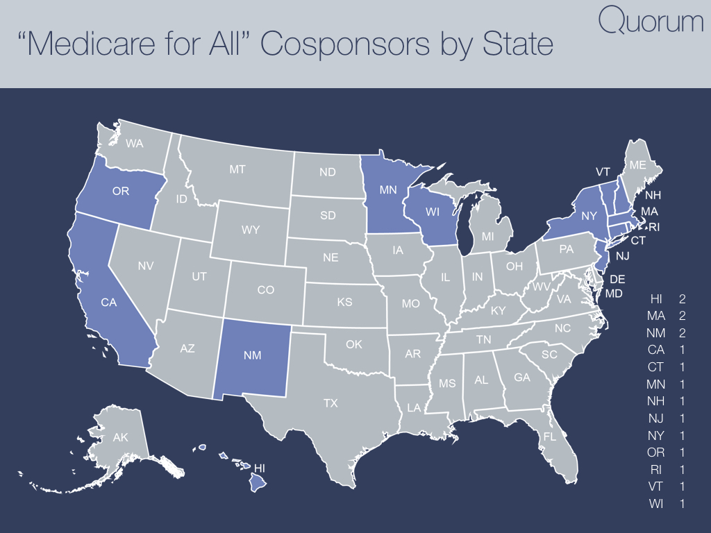 Medicare for all cosponsors by state.