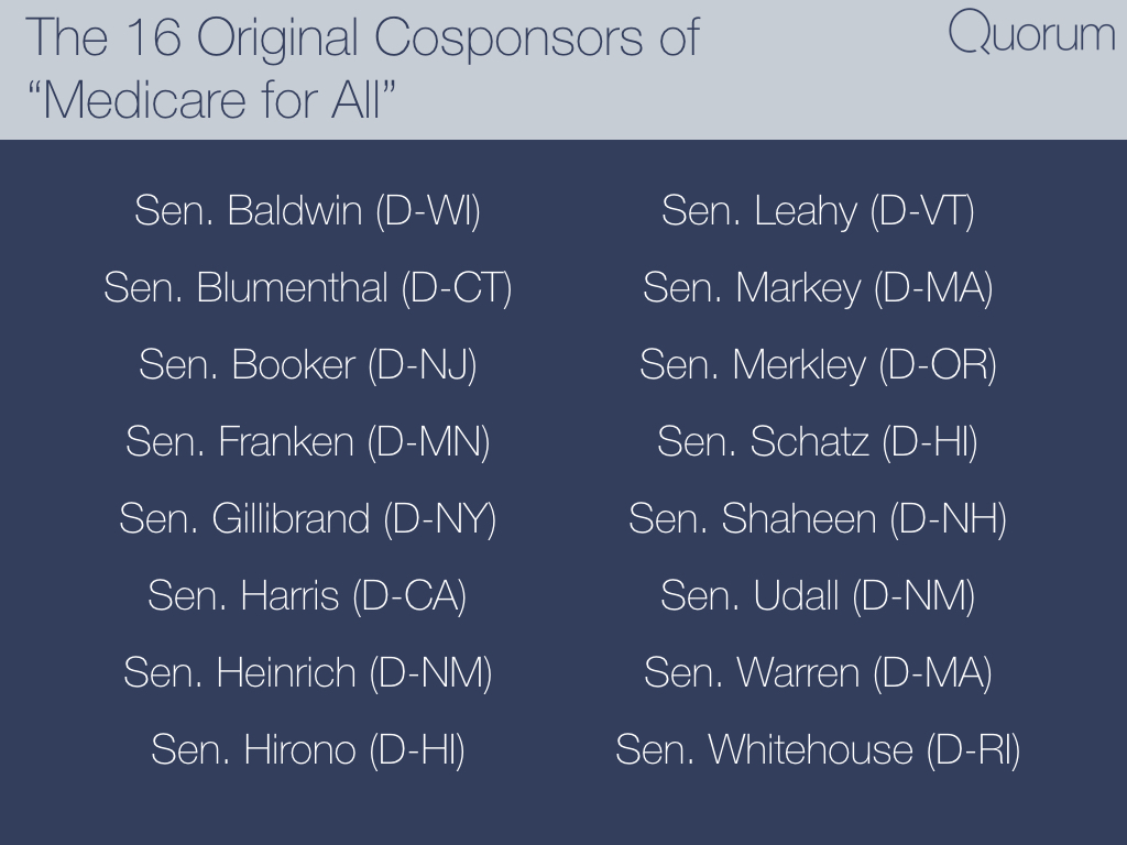 The 16 Original Cosponsors of Medicare for All.