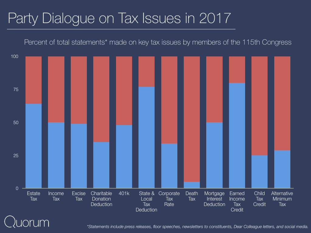 Party dialogue on tax issues in 2017