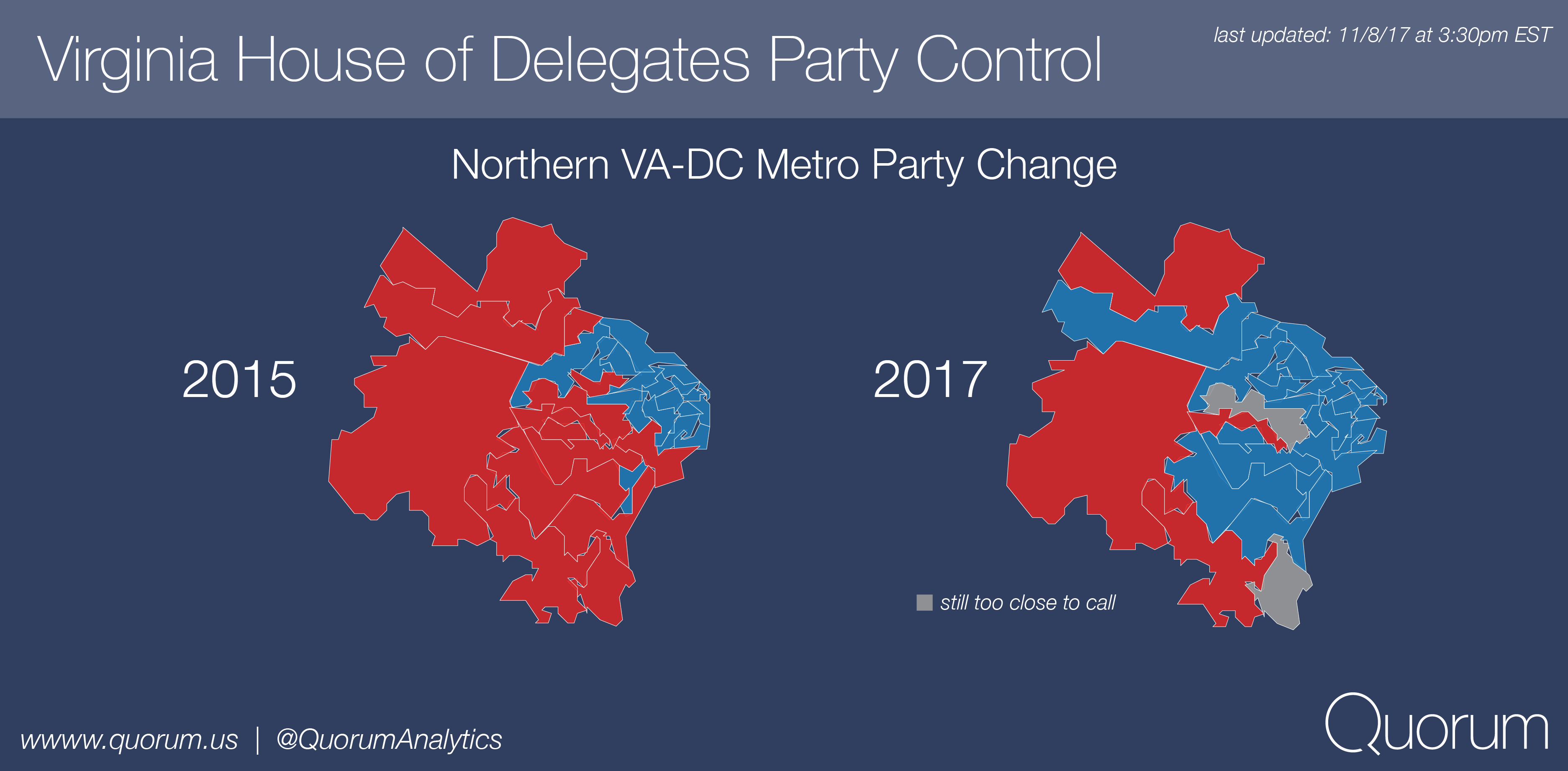 Virginia House of Delegates Party Control