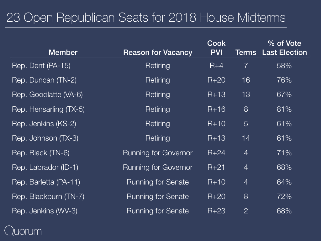 23 open Republican seats for 2018 House Midterms