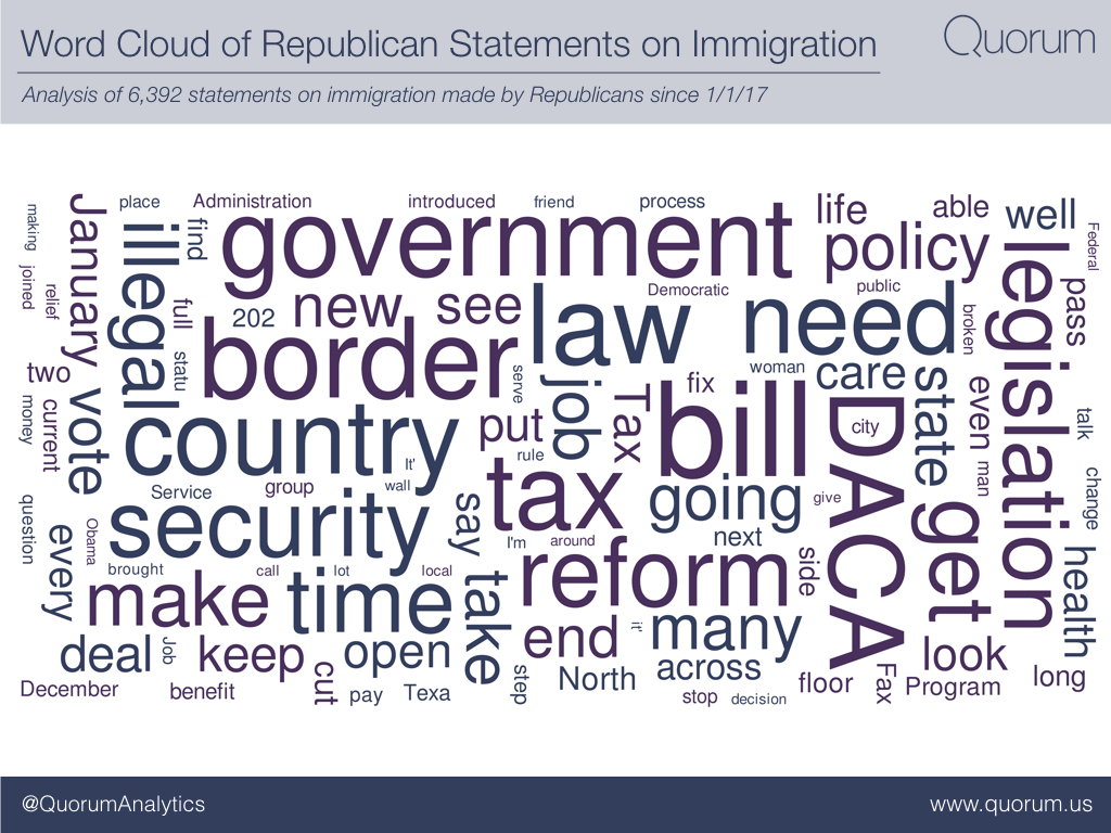 Word cloud of republican statements on immigration.