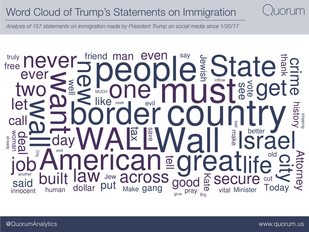 Word cloud of Trump's statements on immigration.