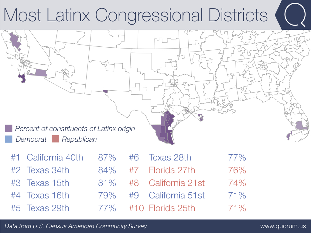 The Most Latino Congressional Districts | Quorum